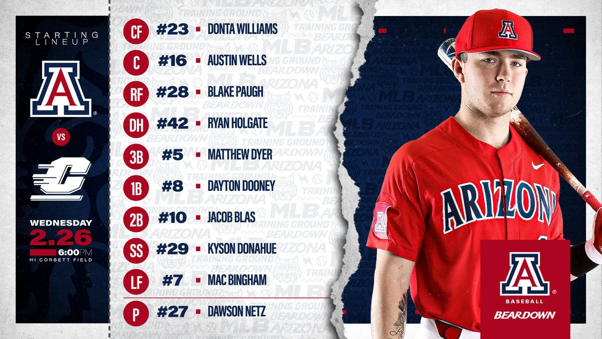 Lineup time First pitch is in  hour.  #MLBTrainingGround   #BearDown pic.twitter.com/EHD0MTJNmj