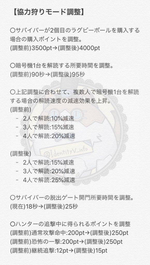 【中国版】テストサーバー更新(2/28)▶︎協力狩りモードの調整※当内容はテストサーバー実装内容であり、正式に実装されるかは未確定です。