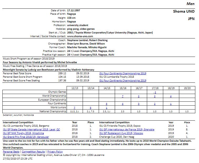 Чемпионат мира-2020 по фигурному катанию в Монреале ОТМЕНЕН! - Страница 2 ERxJ-HUU0AApCqy?format=png&name=900x900