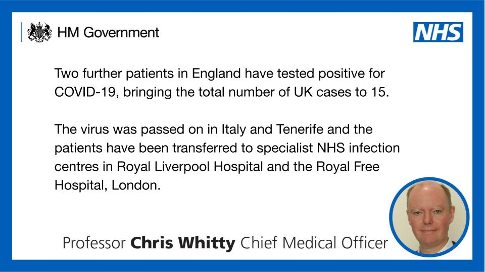 Two further patients in England have tested positive for COVID-19, bringing the total number of UK cases to 15. The virus was passed on in Italy and Tenerife and the patients have been transferred to specialist NHS infection centres in Royal Liverpool Hospital and the Royal Free Hospital, London.