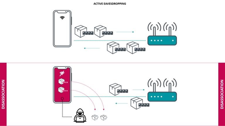 RT @pc_watch: Wi-Fi通信を盗み見る脆弱性「Kr00K」が発見。MacやiPhone、Raspberry Piなど多くのデバイスが対象に https://t.co/cEMBg6ktIy https://t.co/fuxow3h9VA