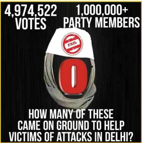 FYI  #doyouknow #Delhigenocide #AAP #DelhiViolancepic.twitter.com/acjGsOvnkl