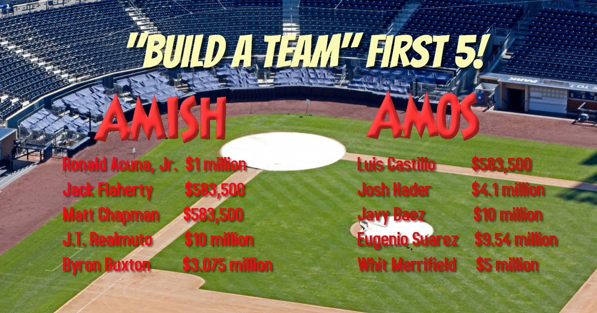 Amish & Amos are building their ultimate Franchises (win World Series within 5 years is goal) under a budget equal to between the Padres and Brewers(ranked 15th and 16th in MLB).  Here was the first five picks for each.  The fun continues with the next five this Saturday! pic.twitter.com/6QB1iUNs4x