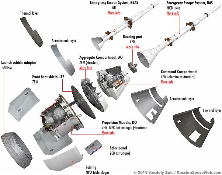 Oriol - Le nouveau vaisseau russe - Page 28 ERyXT4rXYAAYAV5?format=jpg&name=900x900