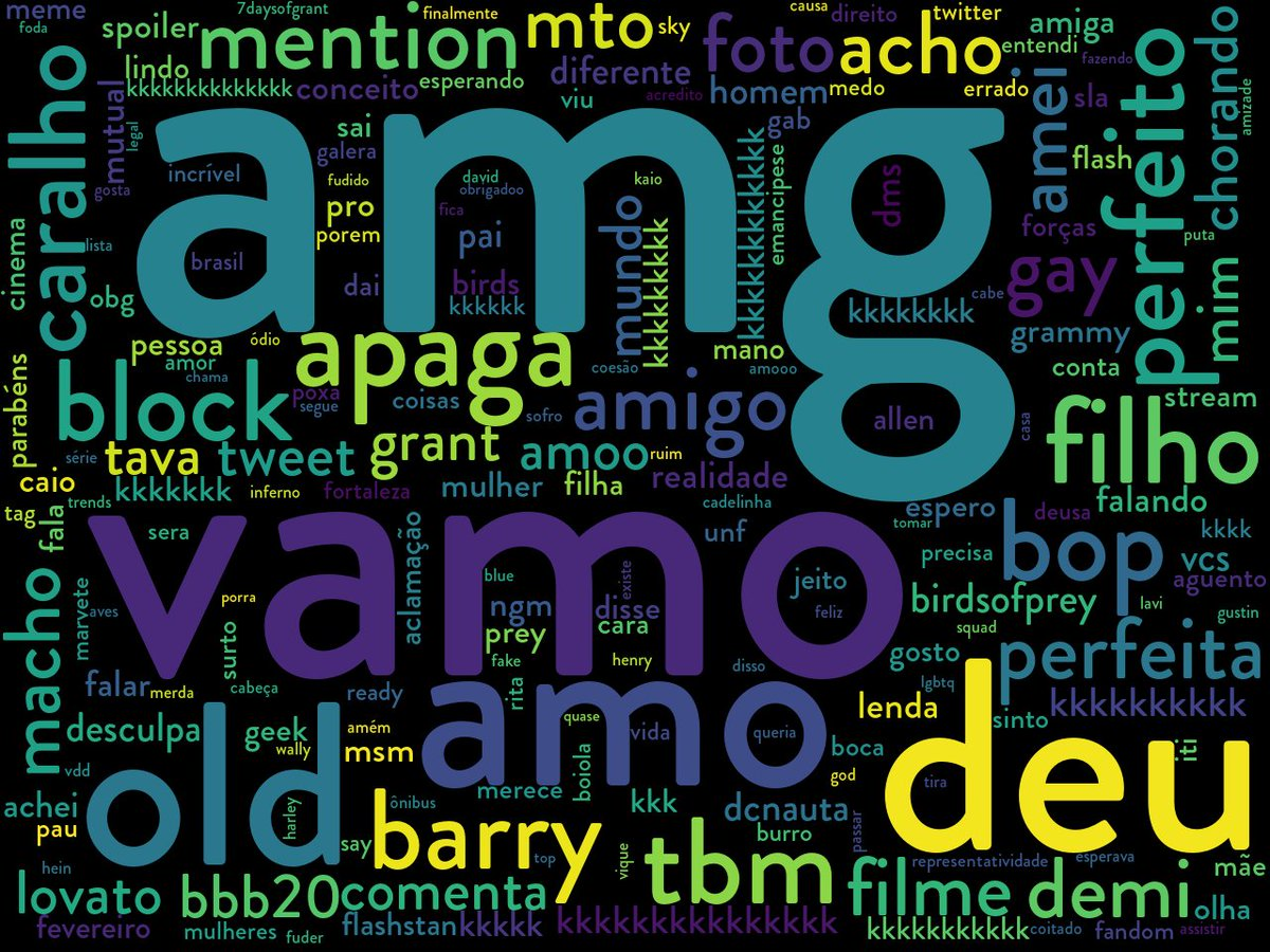 @lightningallxn here's your word cloud ( ゚ヮ゚) (sponsored by Walloop - Live Wallpapers  )
