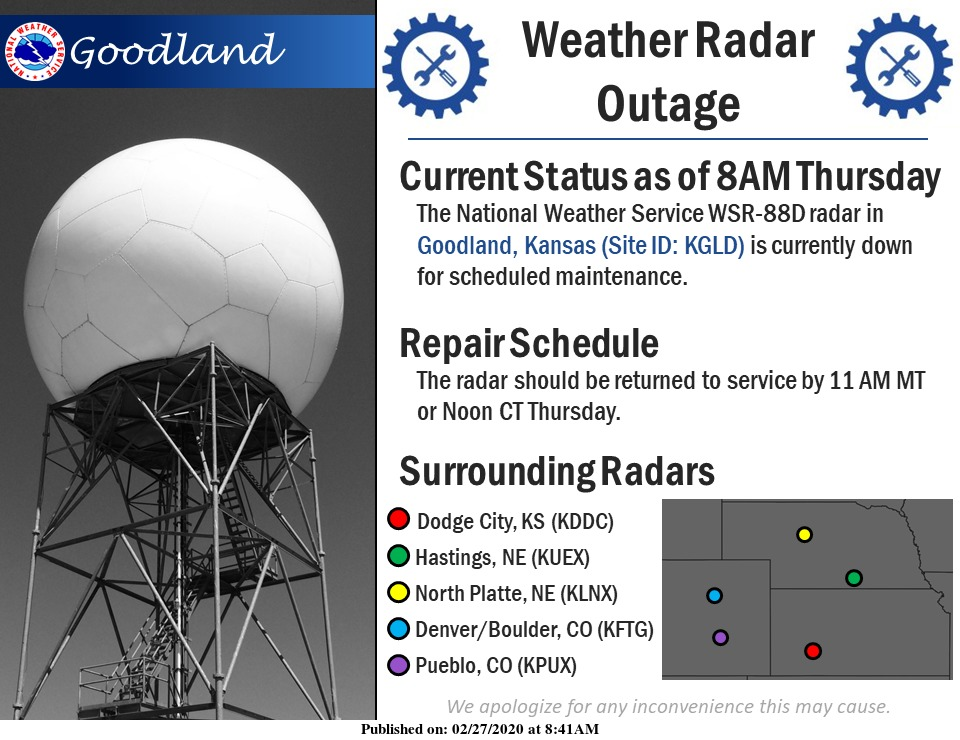 The NWS Goodland radar will be offline until about midday Thursday for scheduled maintenance #kswx #cowx #newx