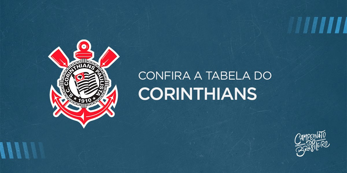 Brasileirao Assai On Twitter Agora E Hora Do Fio Pra Conferir A Tabeladobrasileirao Por Time Vem