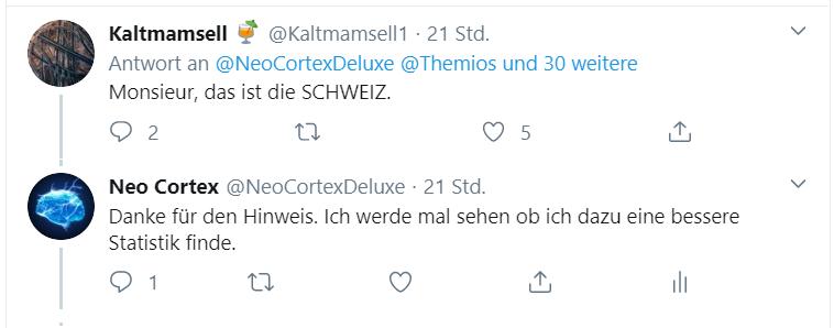 Wie Du es sicherlich noch in Erinnerung hast, ging ich davon aus, dass es die Zahlen für Deutschland wären.  Kaltmamsell hat mich dann daraufhin darauf aufmerksam gemacht, dass die Zahlen aus der Schweiz stammen. pic.twitter.com/cZet7iNfzl