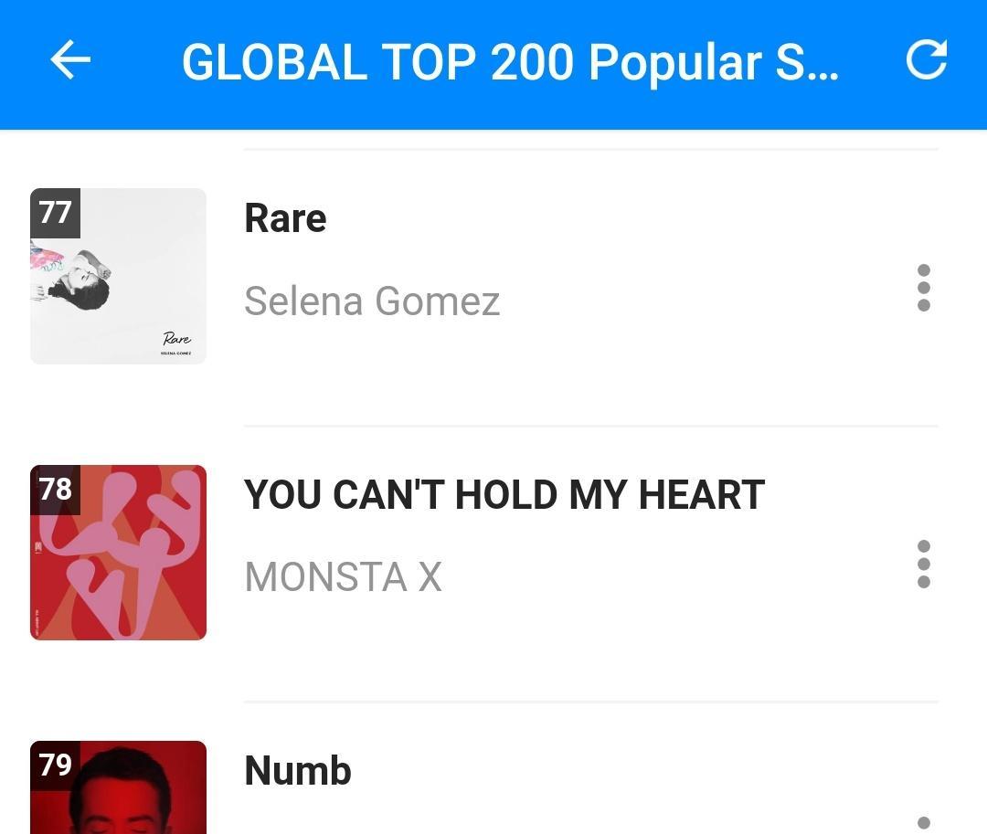 Top 200 Global de Músicas Populares no Shazam  #78 You Can't Hold My Heart (🔺17 )  Continuem usando o app! 💪  cr.mxcharts #AllAboutLuv  @OfficialMonstaX #MONSTA_X