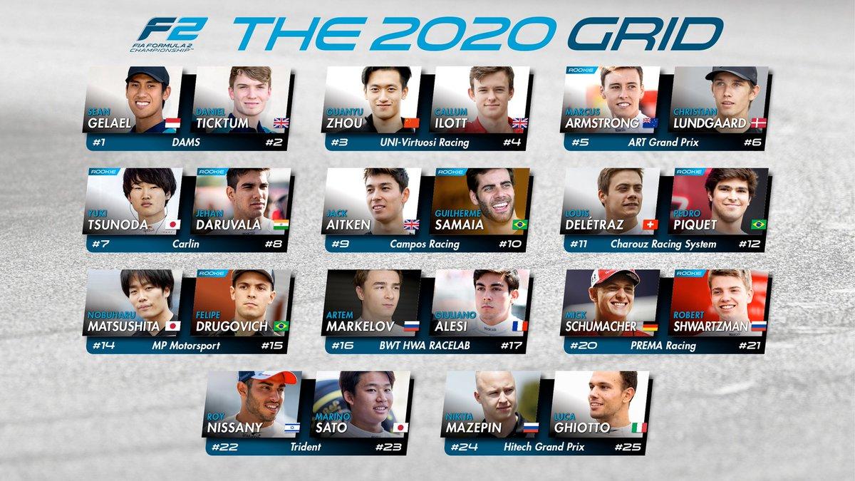 [██████████] 100%  Our 2020 grid is set 🤩  #F2 #RoadToF1 https://t.co/wPiU0ZhOWu