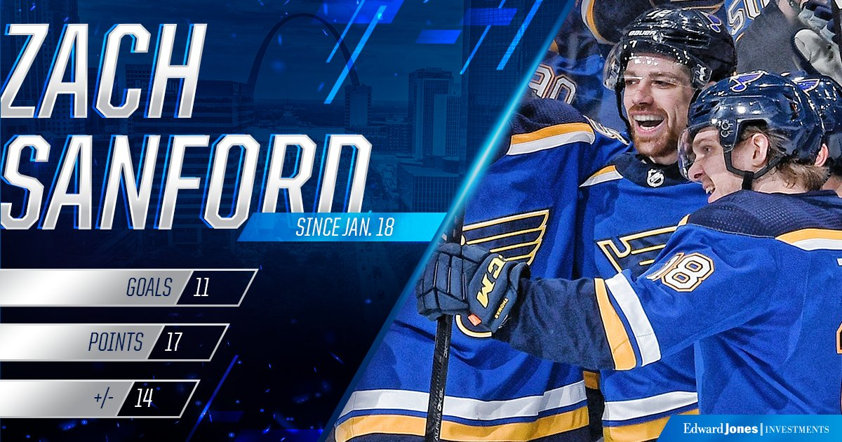 Since Jan. 18, only two players in the entire NHL have scored more goals than Zach Sanford   #stlblues <br>http://pic.twitter.com/6qki9NauBd