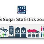 Image for the Tweet beginning: .@SugarEurope published its annual statistics