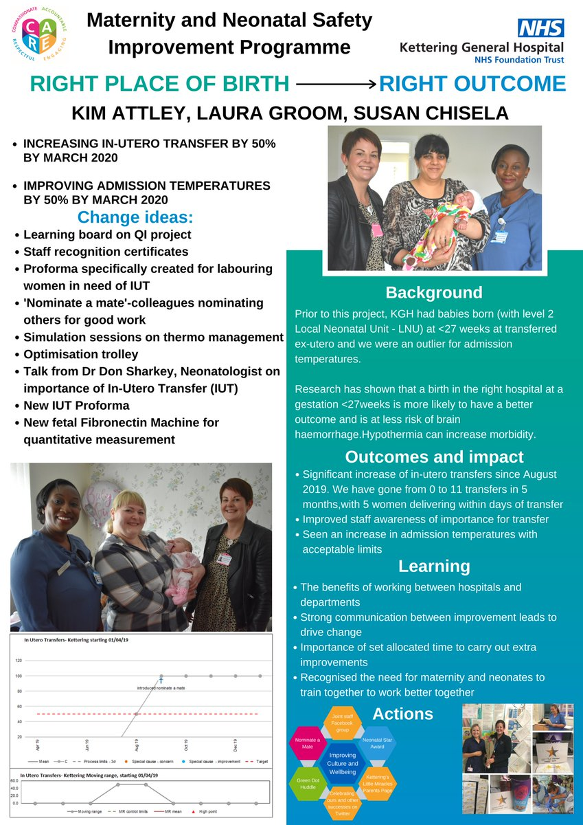 Well done to members of our fabulous maternity team! 🎉 They recently presented at a recent Maternity and Neonatal Safety Improvement event.  Check our their fabulous poster here 👇🏽👇🏾👇🏿  #TeamKGH 🏥#IntraUtero #PreTerm #Maternity #Midwives https://t.co/rdcSJ6gCBO https://t.co/NQvFJHpHRe