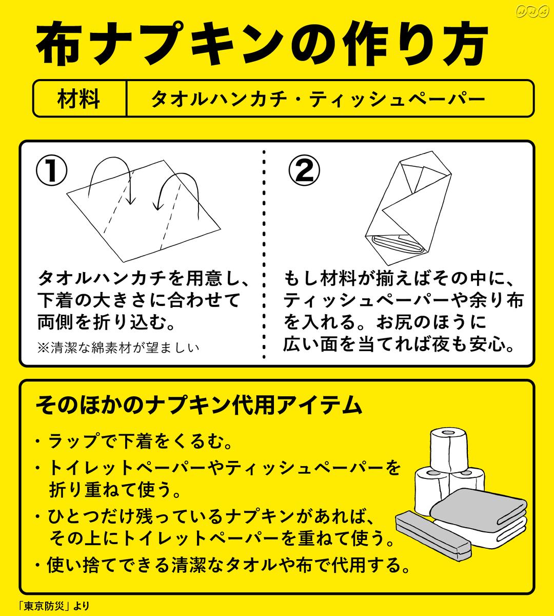 代用 生理 ナプキン