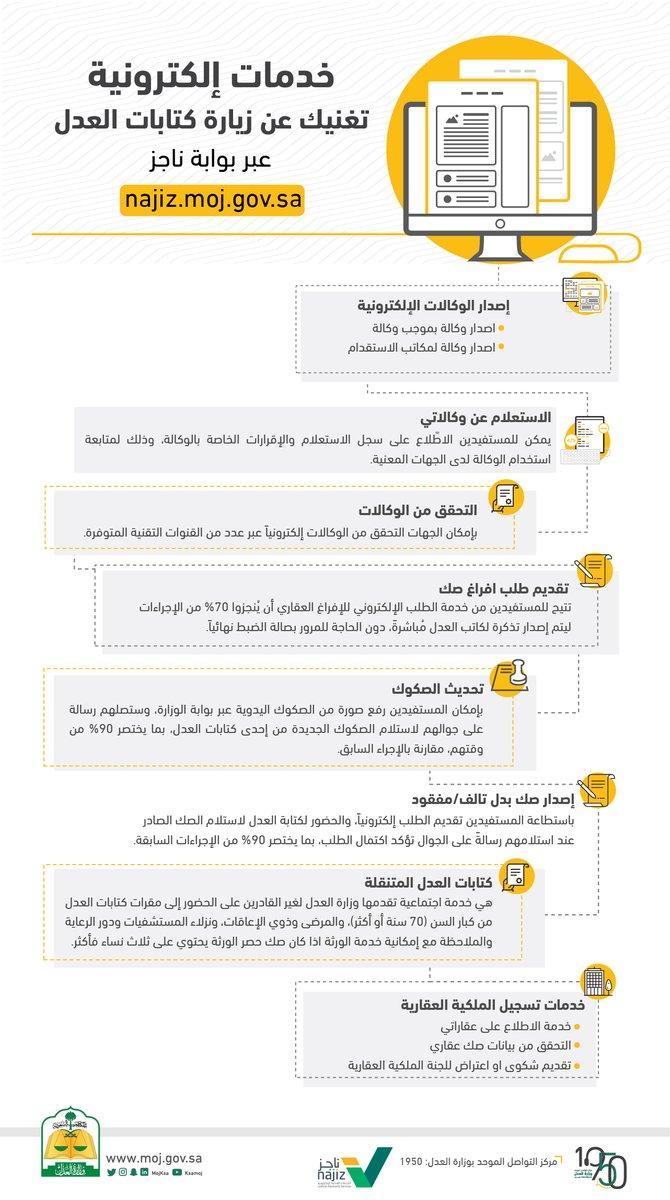 وزارة العدل Twitterissa خدمات إلكترونية تغنيك عن زيارة كتابات العدل عبر بوابة ناجز Https T Co Kkpidn7ukr