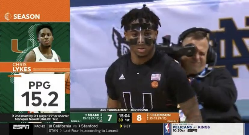 Masked Chris Lykes is going to drop 50 <br>http://pic.twitter.com/Rfh1IwFaol