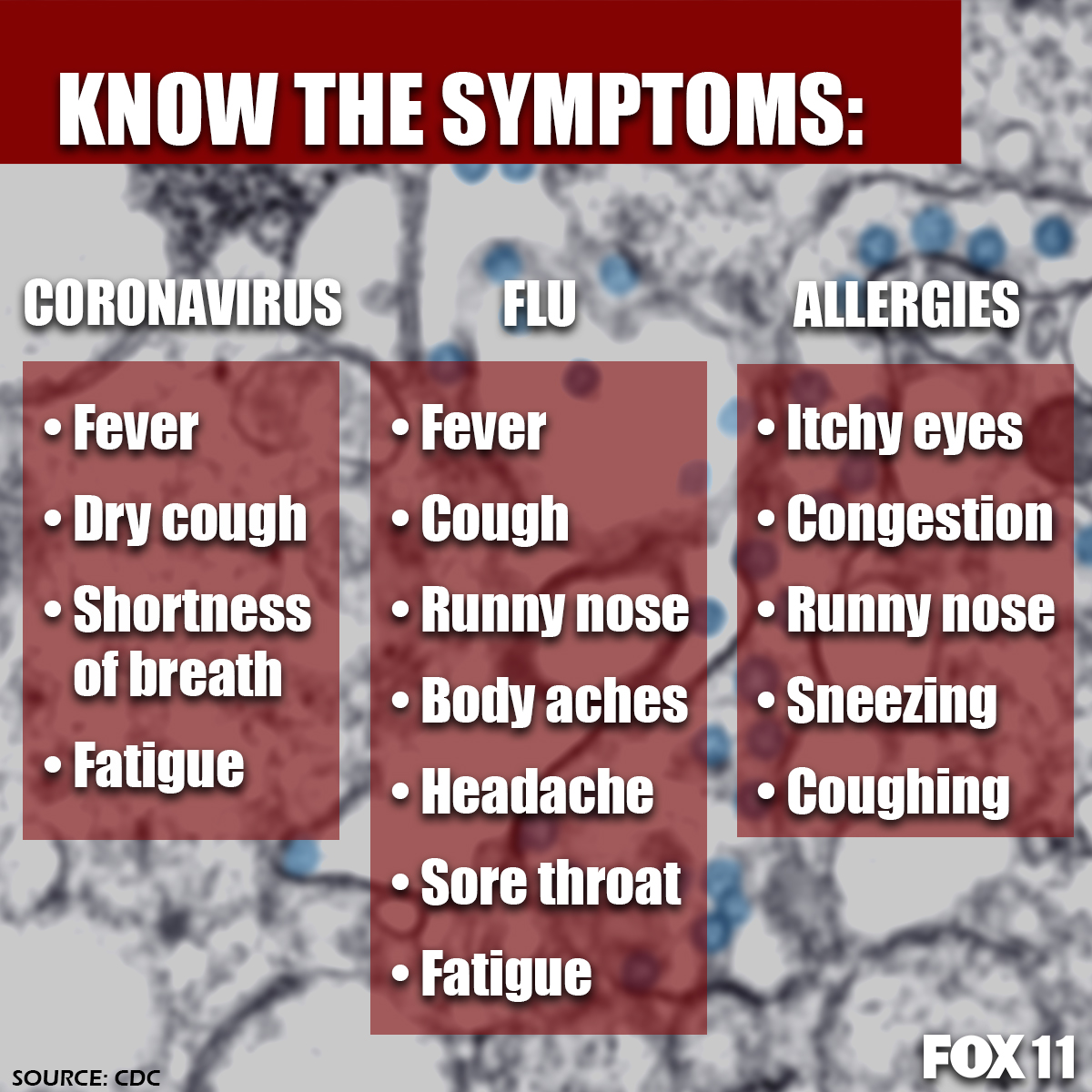 Is it the flu, a cold or the new #coronavirus? Patients and doctors alike are parsing signs of illness to figure out who needs what tests or care and how worried they should be. We're breaking it down for you: https://t.co/8IMoYKO3fy https://t.co/4kzAjeyCcH