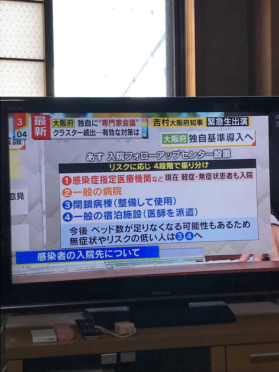 ミヤネ 屋 吉村 知事