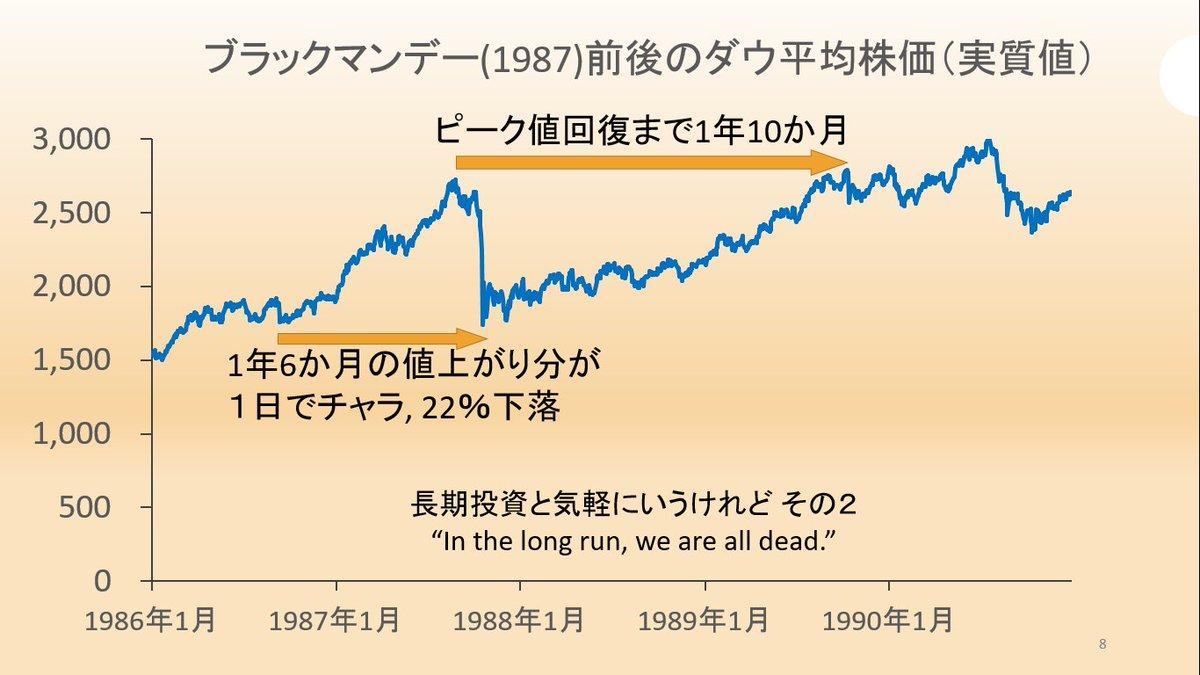 今日 の 日経 平均 株価 リアルタイム