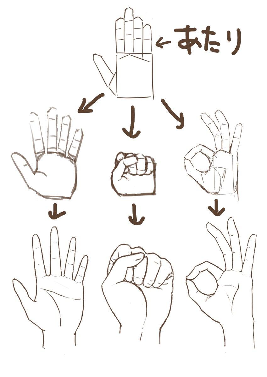 手 イラスト 簡単
