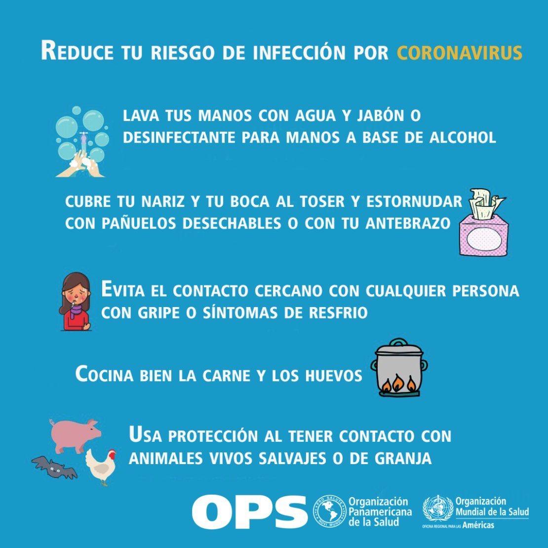 Es muy importante tomar precauciones ante el crecimiento exponencial del #COVID19. En #México se habla de 12 casos. No descartemos que en breve sean muchos más. Es una pandemia que tiene al mundo en jaque y al borde de la recesión. ¿#México está haciendo lo correcto? #Coronavirus