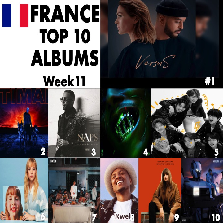 ALBUMS IN FRANCE Versus #Vitaa and #Slimane Caliente #Timal CarreVIP #Naps  Trinity #Laylow MapOfTheSoul:7 #BTS Brol #angele LesDerniersSalopards #MAES Phoenix #Soprano SainteVictoire #ClaraLuciani MVP #MisterV <br>http://pic.twitter.com/aTb2RJmY4e