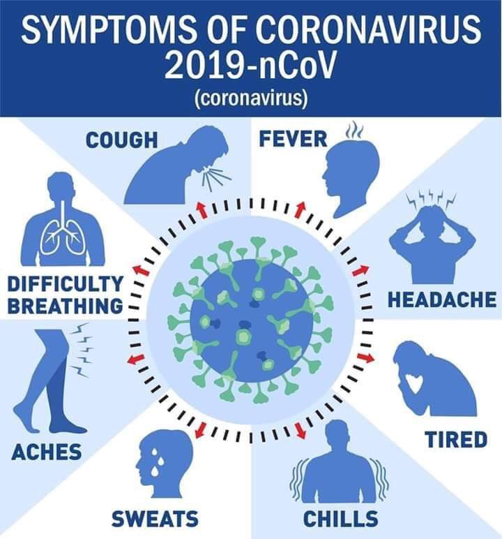 #Covid_19 #coronavirus #symptoms #takecare out there #DontPanicBeCautious https://t.co/46MtoQw1af