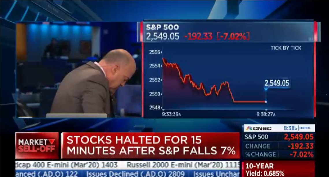 The moment we may all remember, shows the power of @jimcramer and @CNBC - Jim calls for the federal government to back liquidity and credit. Instantly gets phone call on live TV, returns to say the White House is discussing his plan. https://t.co/bs1u7h3Vfw