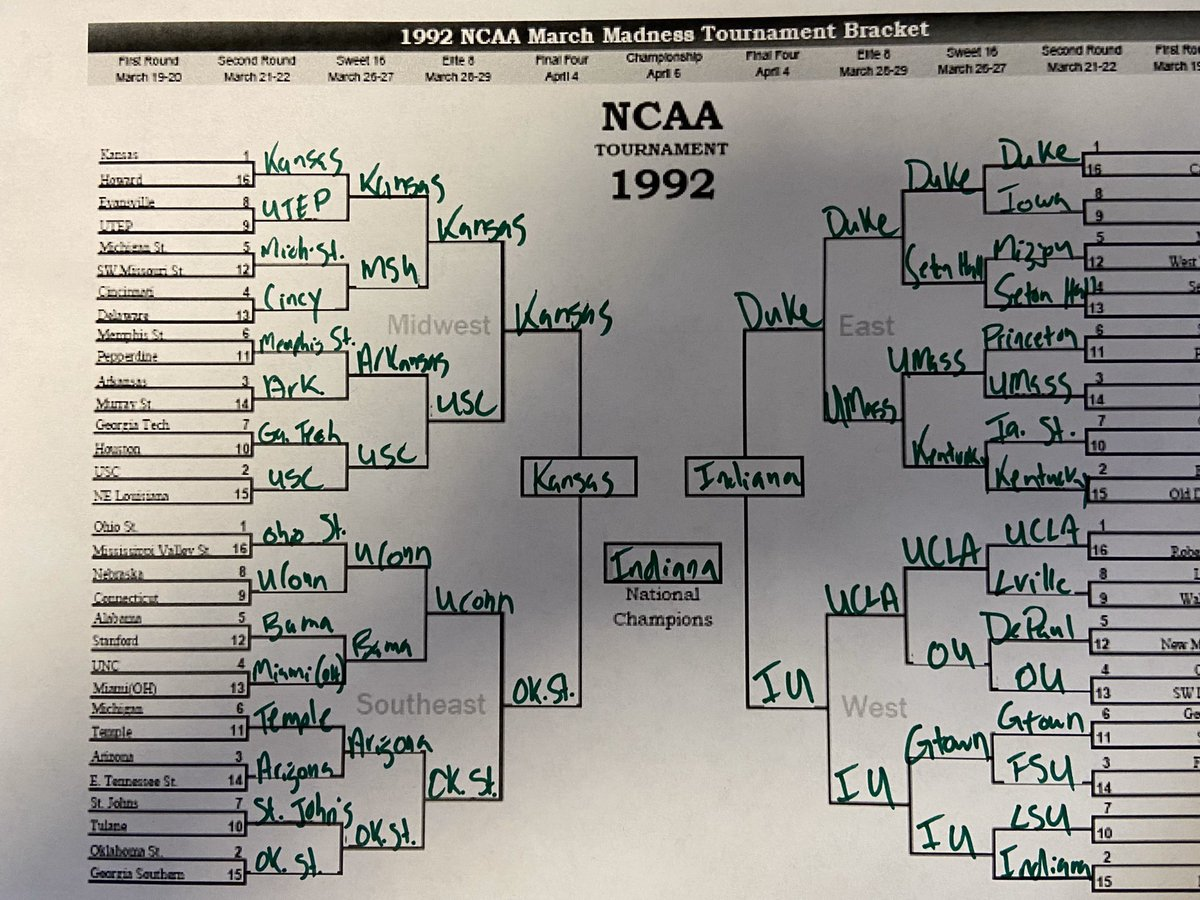 Ok, I've got my bracket ready to go. I don't care what the experts say, I like this Hoosier team!