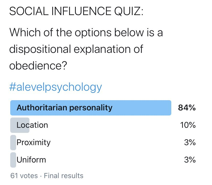 SOCIAL INFLUENCE QUIZ RESULTS: Correct! #alevelpsychology