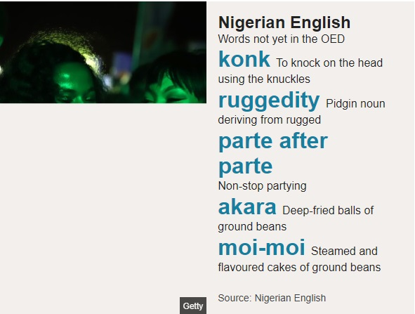 Oxford English Dictionary Oed