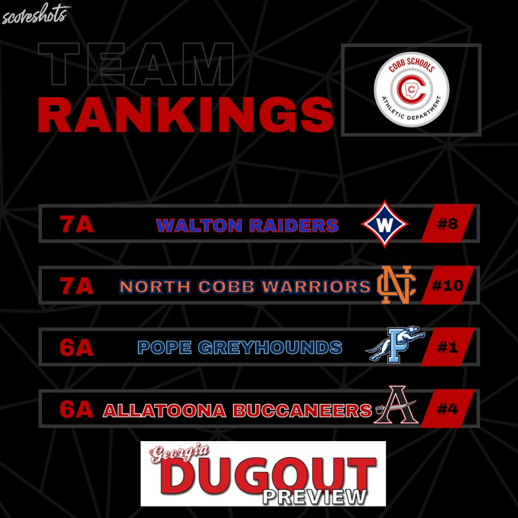Congrats to the @CobbSchools recognized in this week's @GaDugoutPreview rankings. @cobb_sports