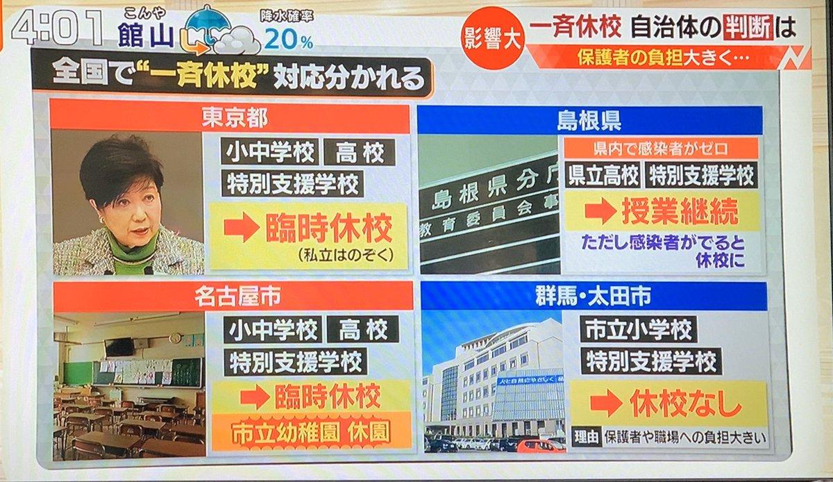 群馬 県 太田 市 ニュース
