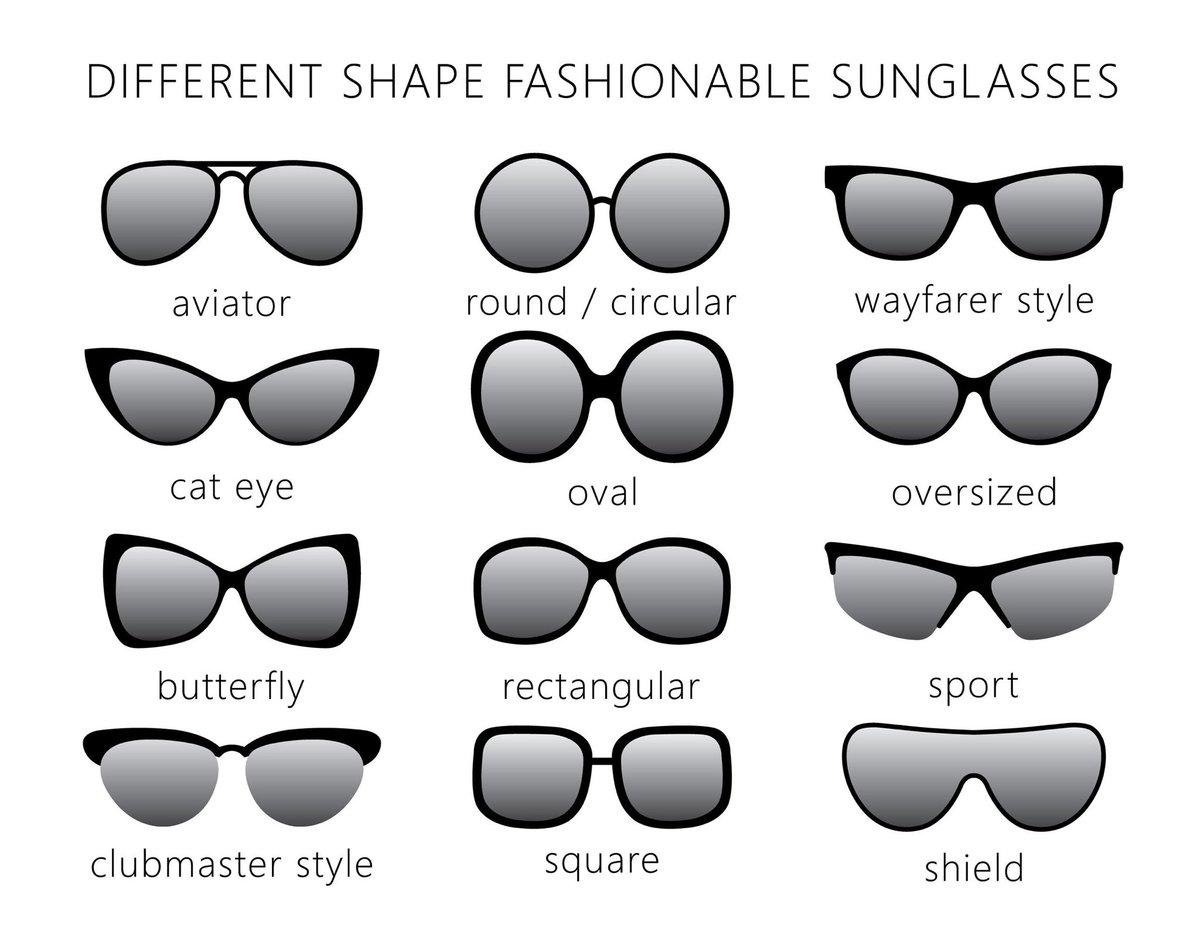 فهد البقمي On Twitter أشكال النظارات الشمسية تختلف وكل شكل له إسم يعرف به معرفتك لإسم الفئة يسهل عليك البحث عن النظارة وكل ماعليك هو كتابة إسم الشركة المفضلة وإسم الشكل وستظهر