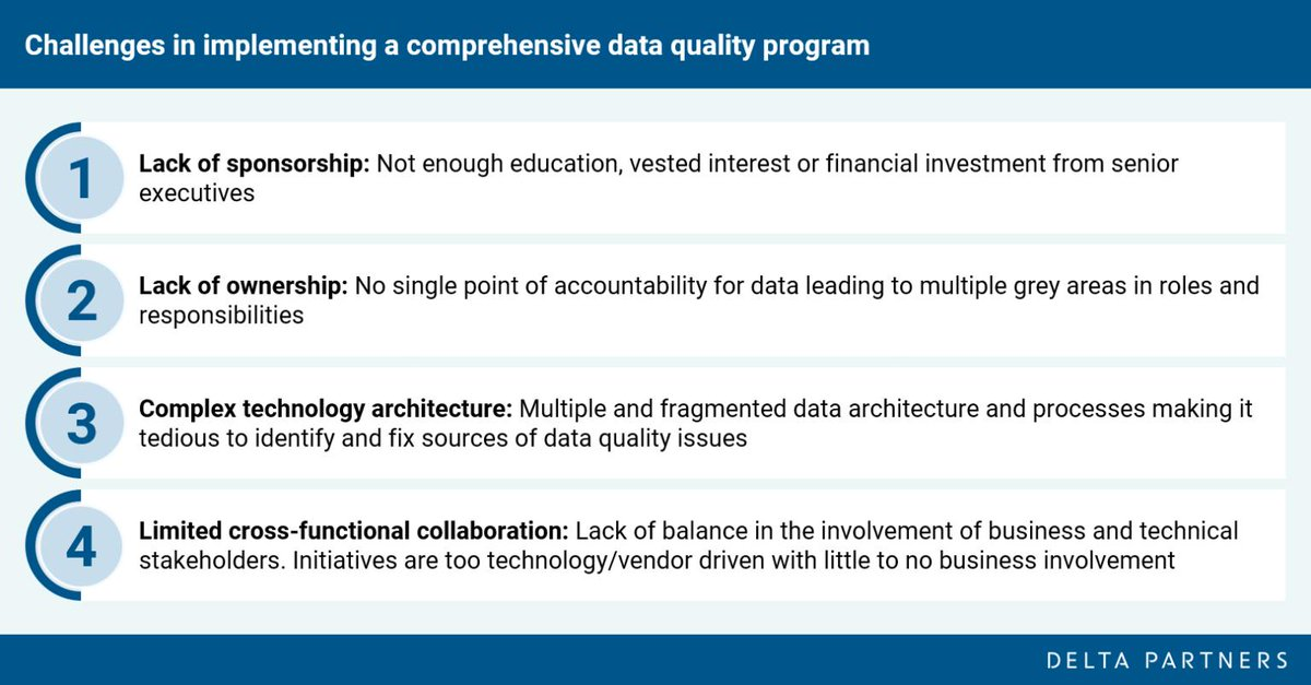 Data quality management is an iterative and collaborative cross-functional process.  Only a limited number of operators have truly implemented a comprehensive data quality program given the numerous challenges that arise. https://deltapartnersgroup.com/managing-data-quality-optimize-value-extraction …… https://lnkd.in/f_-7Fb5