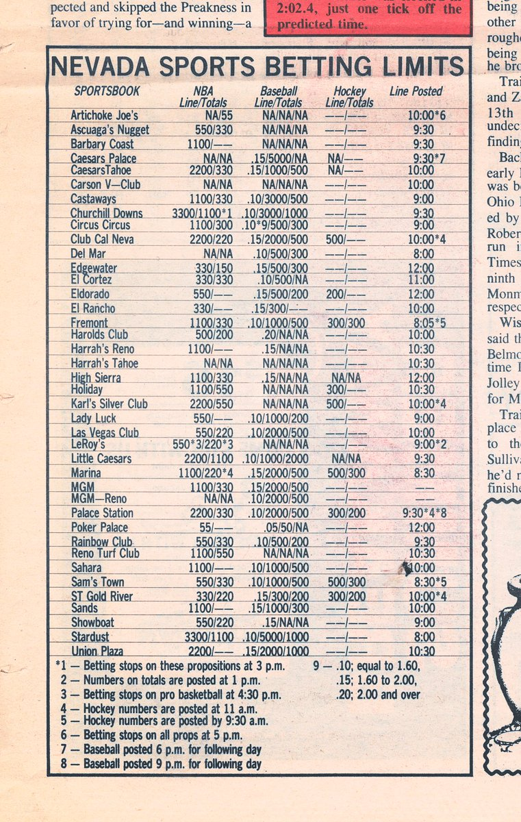 sports betting in the 80s mail