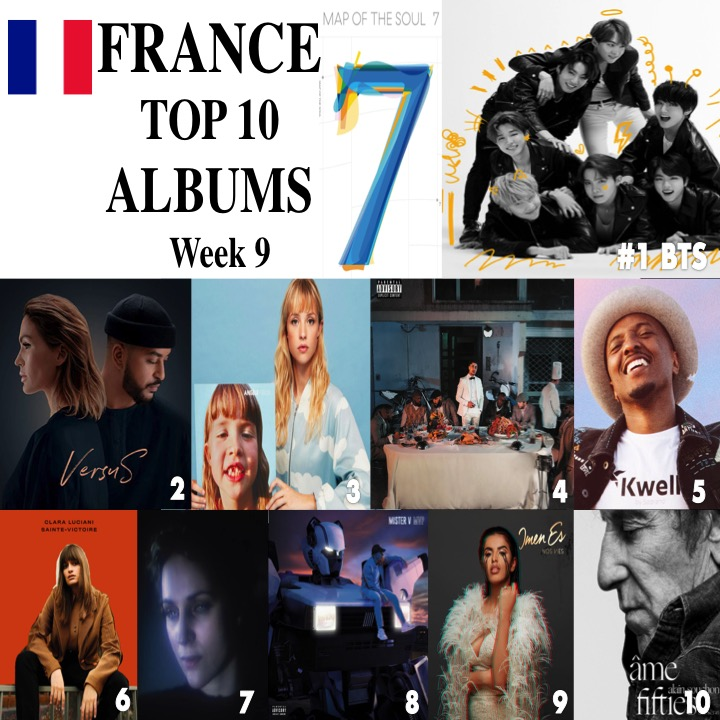 ALBUMS IN FRANCE MapOfTheSoul:7 #BTS Versus #Vitaa and #Slimane Brol #angele  LesDerniersSalopards #MAES Phoenix #Soprano SainteVictoire #ClaraLuciani Myopia #AgnesObel MVP #MisterV NosVies #ImenEs AmeFifties #AlainSouchon <br>http://pic.twitter.com/Yd9fs36Iz9