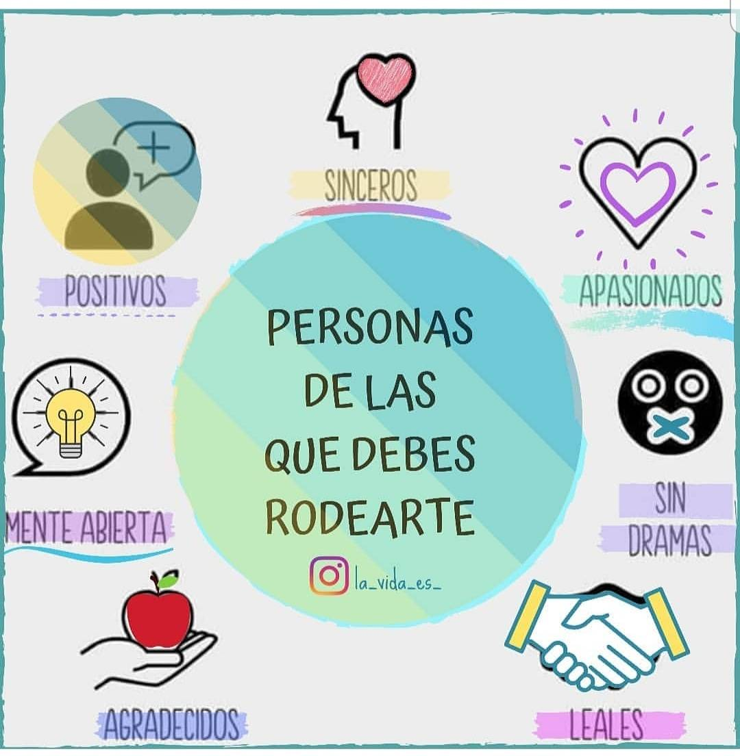 Quijotadas De Amor Twitterissa Quijotadasdeamor Personas