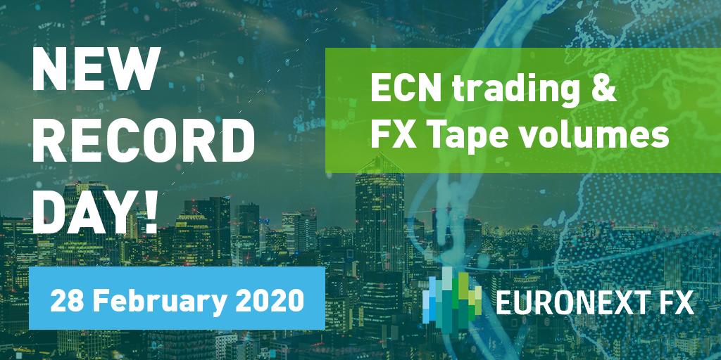 Euronext On Twitter Euronext Fx Posted Record Volume Numbers On