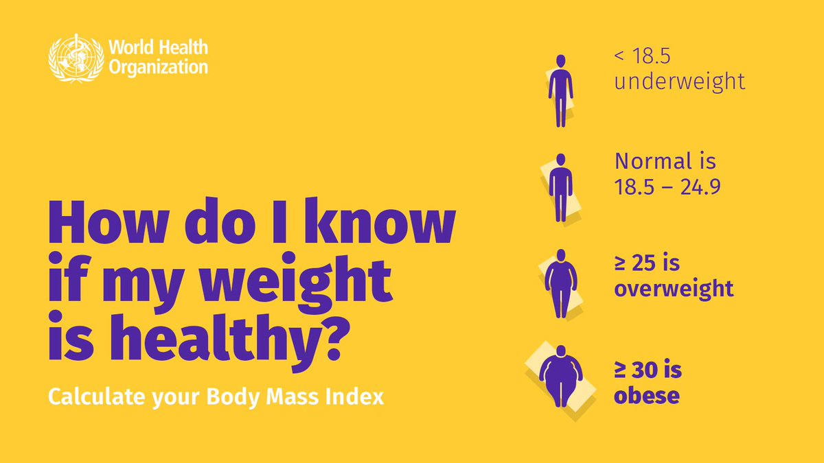 World Health Organization Philippines On Twitter How Do You Know If Your Weight Is Healthy Body Mass Index Bmi Is A Simple Index Of Weight For Height That Is Commonly Used To Classify Overweight