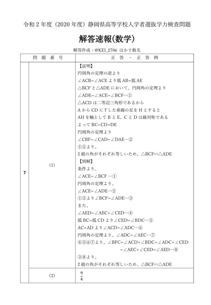 高校 入試 県 公立 静岡