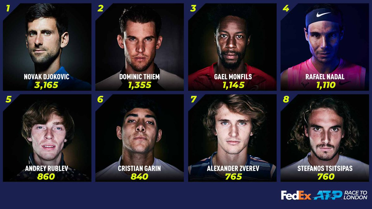 The FedEx ATP Race to London is ON!   Who do you fancy making the eight in 2020?  #NittoATPFinals <br>http://pic.twitter.com/ylyjAOziiT