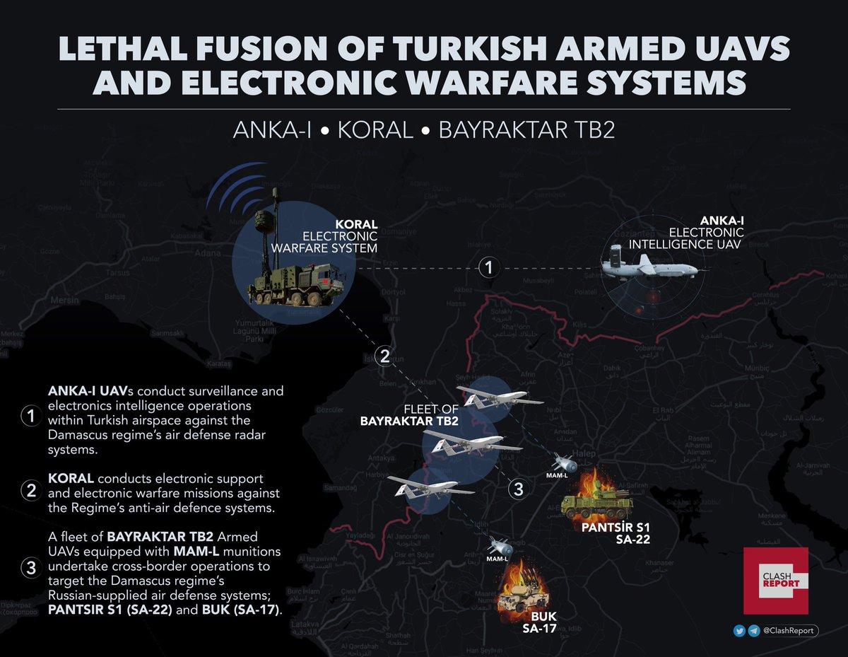 """Знищення російського """"Панцира-С1"""" у Сирії турецьким ударним безпілотником - Цензор.НЕТ 2564"""