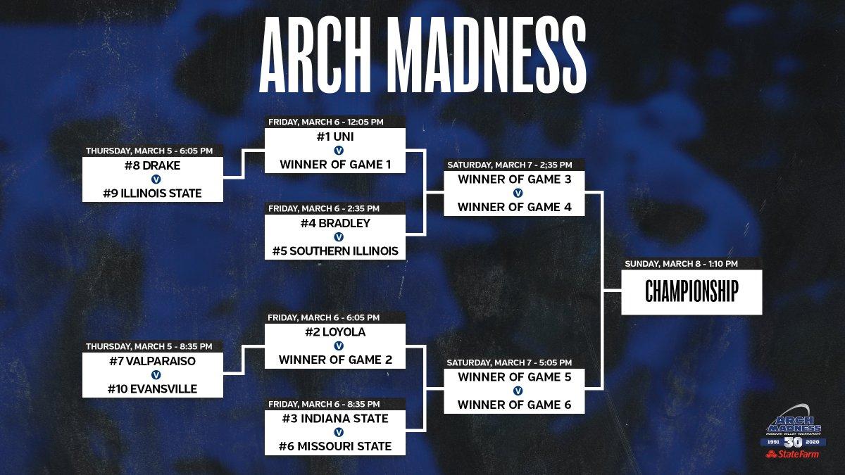 A fan thread for your #ArchMadness weekend  #REDBIRDhoops fans can get more details here:  https:// goredbirds.com/news/2020/3/4/ mens-basketball-2020-arch-madness-information.aspx  … <br>http://pic.twitter.com/pN4opCvNK7