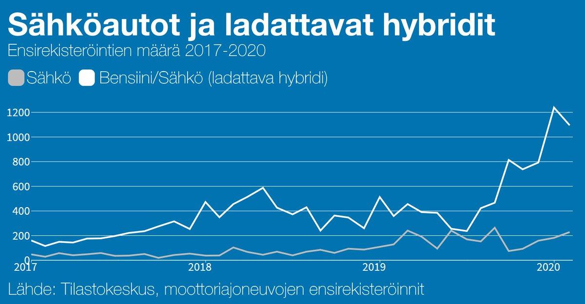 Suomen kulttuuriala esittää yhteisen vetoomuksen - Finlands kulturbransch samlas i gemensamt upprop