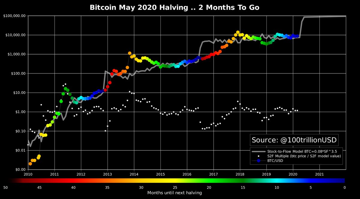 what cryptocurrency to buy december 2021