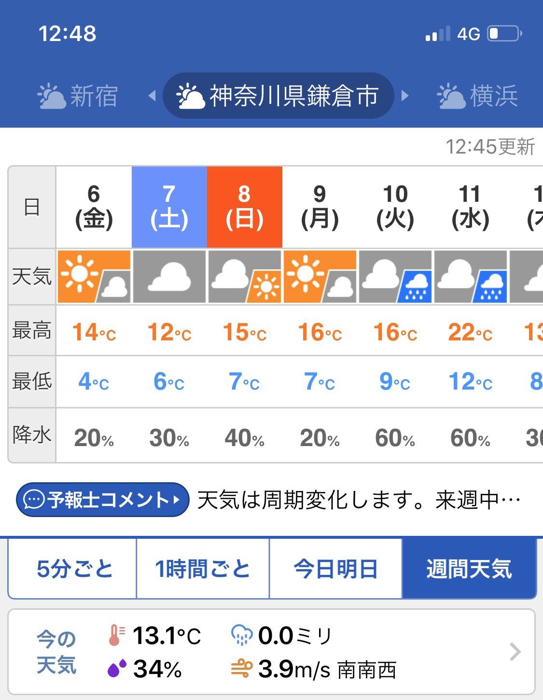 鎌倉 天気 予報
