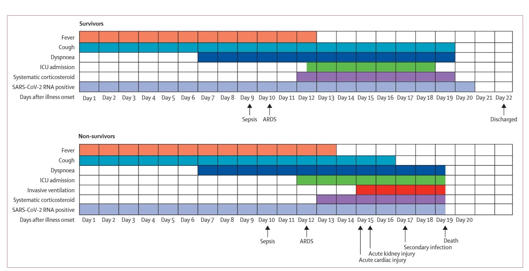 COVID-19: у світі інфіковано 169,3 тис. осіб, померло 6513, вилікувалися понад 77 тис. - Цензор.НЕТ 1433