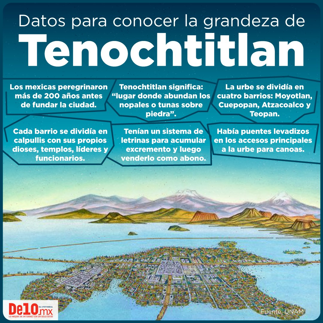 Tenochtitlan ES_pmM0WsAIRPLB?format=jpg&name=medium