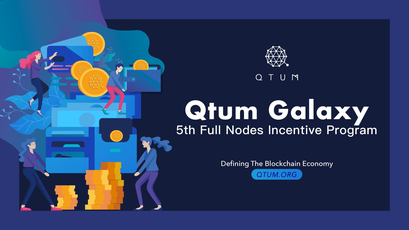 QTUM Price Prediction 2025